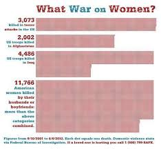 Women Chart Chart Of The Day What War On Women The American Prospect