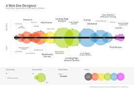 Website Project Timeline - Kleo.beachfix.co