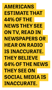 Perceived Accuracy And Bias In The News Media Knight