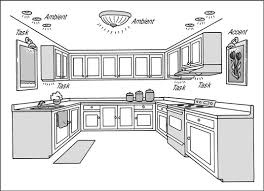 Kitchen task lighting Led Visit Lighting Store Showroom Or Kitchen Design Center To Get An Overview Of The Different Types Of Lighting Bring Along Snapshot Of Your Current Dummiescom Matching Kitchen Lighting To Tasks Dummies