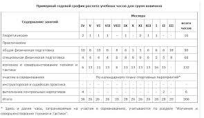Актуальность темы курсовой работы пример по акушерству Бесплатный Онлайн Решебник Яблонского