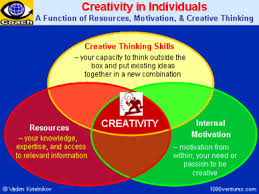 FREE Creative and Critical Thinking Activities   Minds in Bloom Street Smart Leader