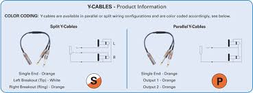audio cables y cables vu Xlr To Phono Wiring Diagram Xlr To Phono Wiring Diagram #26 xlr to phono wiring diagram