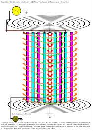 kapacitiv transformer kapzitiver transformator energie raum konverter 1 png 205 39 kb 745x1053 viewed 1165 times