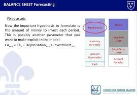 How To Forecast Balance Sheet Forecast Balance Sheet Tirevi Fontanacountryinn Com