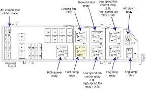 2007 ford escape fuse diagram and mercury mariner fuse diagram 2007 ford escape fuse diagram battery junction box