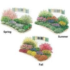 Small Picture One More 3 Season Flower Garden Plan Flower garden plans Garden