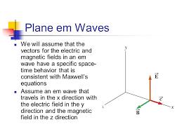plane em waves