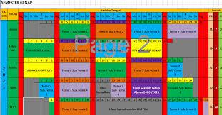 Download contoh rpp 1 lembar jenjang sd kelas 1 semester 2. Jadwal Pelajaran Sd Kelas 1 Tahun 2020 2021 Guru Zaman Now
