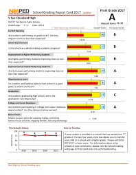 Report Praises Nm's School Report Cards As Easy To Access, Read ...