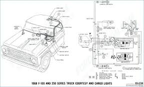 83 el camino wiring diagram wiring diagram for you • 95 s10 brake light wiring diagram dogboi info 1983 el camino fuse box diagram 1983 el camino wiring diagram