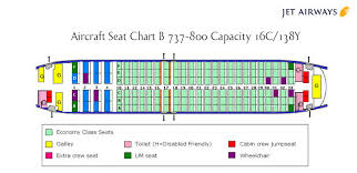 Boeing 738 Seating Chart Jet Airways Airlines Aircraft Seatmaps Airline Seating