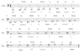 3 Valve Bbb Tuba Finger Chart 55 Rare Euphonium Finger Chart