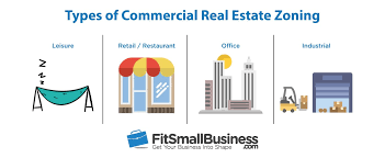 How To Lease Commercial Real Estate The Ultimate Guide