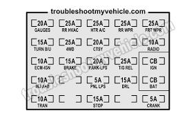 1994 gmc jimmy fuse box diagram vehiclepad 1998 gmc jimmy fuse 1993 instrument panel fuse box gm 4 3l 5 0l 5 7l