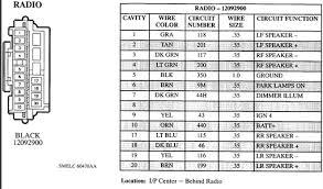 2004 saturn ion wiring diagram in 2003 vue radio arcnx co  at Windshield Washer Pump Wiring Diagram On 2004 Saturn Vue