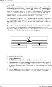 Alesis Dm5 Sound Chart Alesis Dm5 Reference Manual Pdf