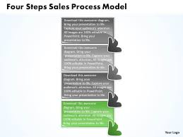 Four Steps Sales Process Model Flow Chart Template