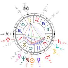 Yara Shahidi Birth Chart Astrology And Natal Chart Of Yara Shahidi Born On 2000 02 10