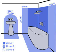 fitting an electrical shaver point how to fit a shaving socket bathroom zones for shaver sockets