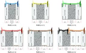foam concrete pdf specification precast wall panels details architecture sip house kits for schnell home