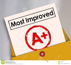 most improved report card grade score increase better results most improved report card grade score increase better results illustration 48608842 megapixl