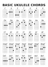 Basic Ukulele Chord Chart Accomplice Music