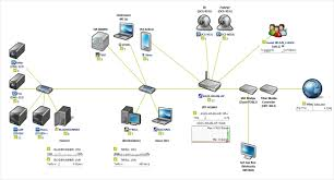 is there software that makes nice network diagrams? homelab asus wireless router login at Asus Network Diagram