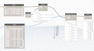 topic geometry distanceto not working as expected dynamo bim points and list chop length 1 and then feed it into other feed your points into geometry set geometry distanceto to longest and then flatten