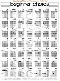 Left Handed Guitar Chord Diagrams Look Inside Left Hand Guitar