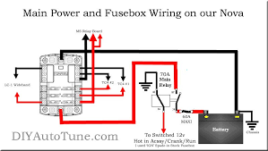 wiring a fuse box facbooik com Shed Fuse Box how to wire a fuse box diagram shed fuse box wiring diagram