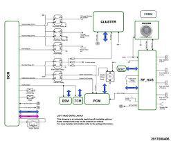 2013 dodge dart wiring diagram sound system wiring diagram 2013 dodge dart wiring diagram sound system not lossing wiring2013 dodge dart wiring diagram sound system