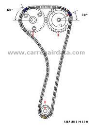 suzuki m13a engine diagram suzuki wiring diagrams