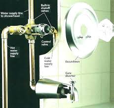 leaky shower faucet repair two handle bathtub faucet exotic leaking faucet handle fix leaky shower faucet