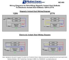 fluorescent ballast wiring diagram thoughtexpansion net how to read a ballast wiring diagram at Wiring Diagram For Fluorescent Ballast