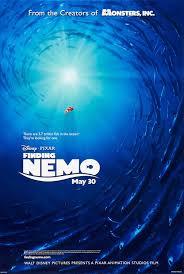 Finding Nemo Plot Chart Finding Nemo 2003 Imdb