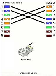 t1 wiring diagram rj45 t1 image wiring diagram t1 cable wiring diagram t1 wiring diagrams on t1 wiring diagram rj45