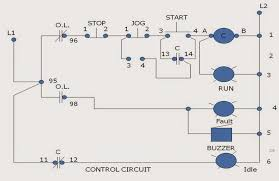 start stop jog diagram wiring diagram list jog motor control motor control operation and circuits start stop jog ladder diagram start stop jog diagram