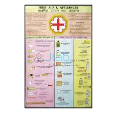 Laboratory First Aid Chart Artificial Respiration Chart India Artificial Respiration