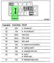 1995 subaru legacy fuse box diagram 1995 image 2001 subaru legacy fuse box diagram vehiclepad 2001 subaru on 1995 subaru legacy fuse box diagram