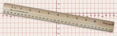 Type of measuring tools Mitutoyo 12 Telemoveisdualsiminfo Ruler Information Uses And Types Inch Calculator