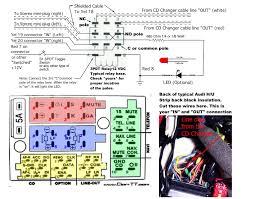 2005 audi a4 fuse diagram wiring library 2004 audi a4 stereo wiring diagram audi a4 starter diagram 2005 audi a6 wiring diagram