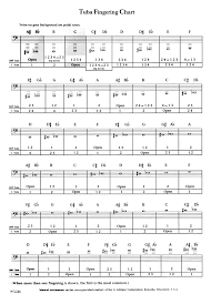 Tuba 4 Valve Finger Chart 54 Unique French Horn Bass Clef Chart