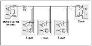 rs485 multidrop wiring diagram wiring diagram rs 422 wiring diagram electronic circuit
