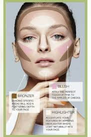 where to highlight contouring 101 this diagram shows where to highlight and contour