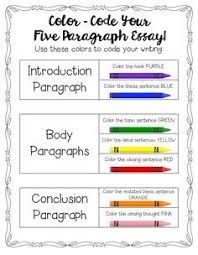 tips for teaching and grading five paragraph essays writing  for several years now 5th grade teacher jenifer bazzit has been teaching five paragraph essay