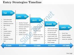 Timeline Ppt Slide 1114 Entry Strategies Timeline Powerpoint Presentation Templates