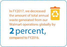 Hazardous Waste Management Chart Walmart Eliminating Waste In Our Operations