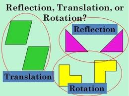 Lines Of Symmetry Powerpoint Transformations Translations Reflections Rotations Lines Of