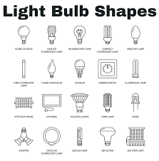 Fluorescent To Led Conversion Chart Led Light Bulb Sizes Mrham Info